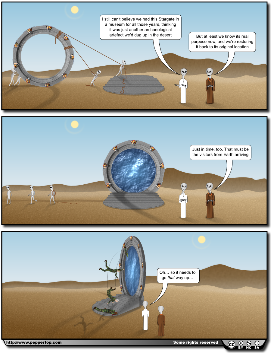 Moving A Stargate