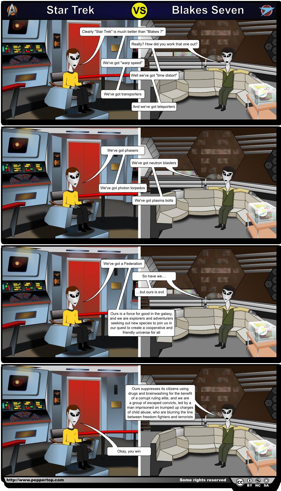 Star Trek vs Blakes Seven