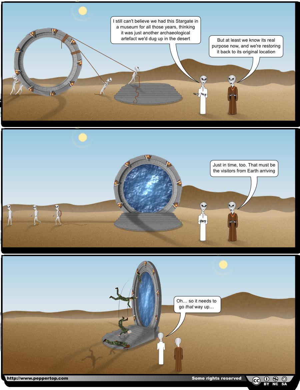 Moving A Stargate